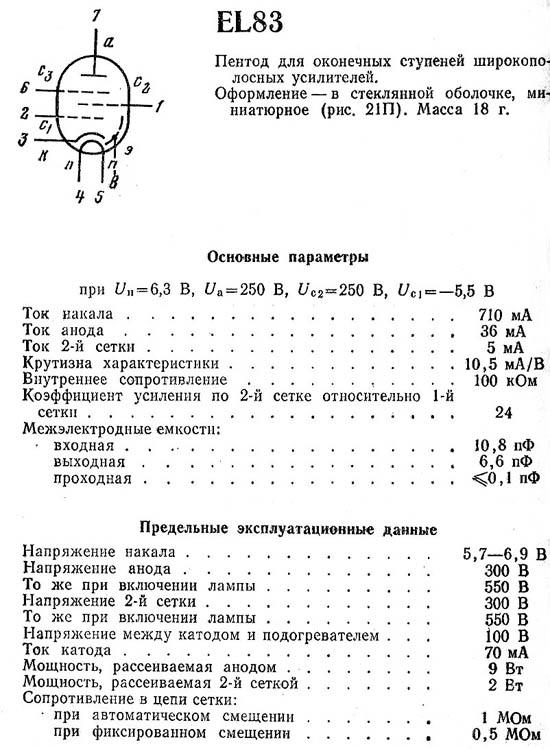 Исток2 радиолампы почтой отзывы 25 рублей 1991